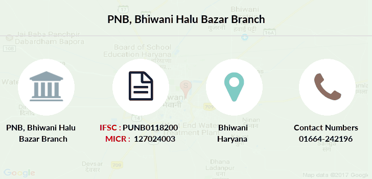 Punjab-national-bank Bhiwani-halu-bazar branch