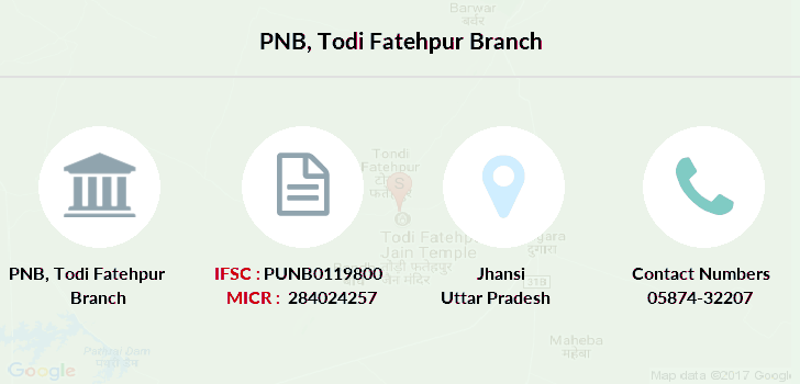 Punjab-national-bank Todi-fatehpur branch