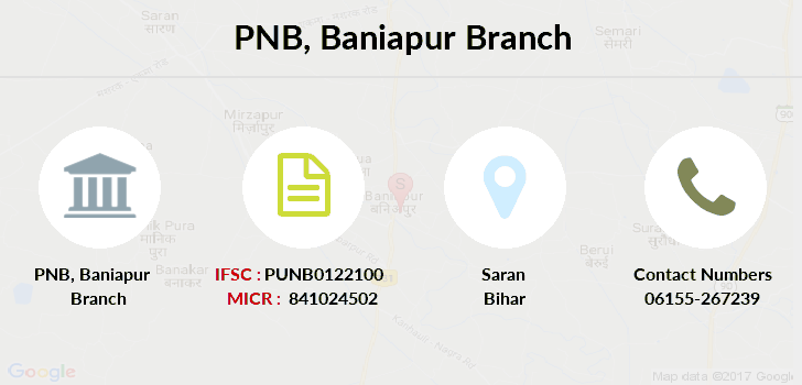 Punjab-national-bank Baniapur branch