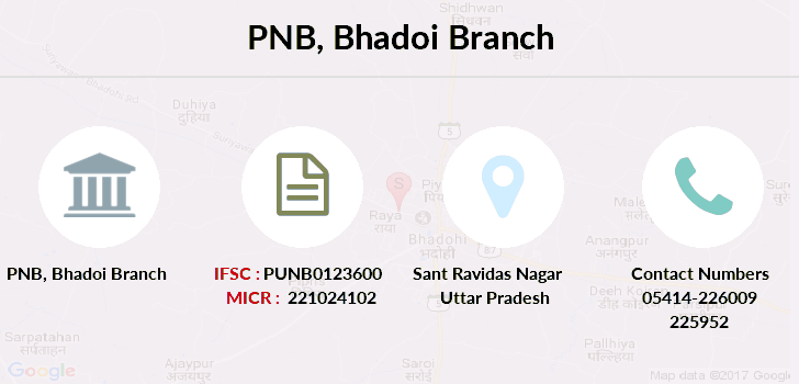 Punjab-national-bank Bhadoi branch