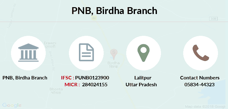 Punjab-national-bank Birdha branch