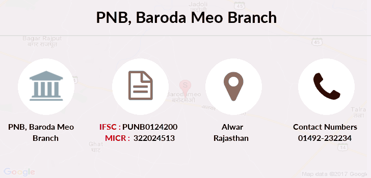 Punjab-national-bank Baroda-meo branch