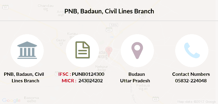 Punjab-national-bank Badaun-civil-lines branch