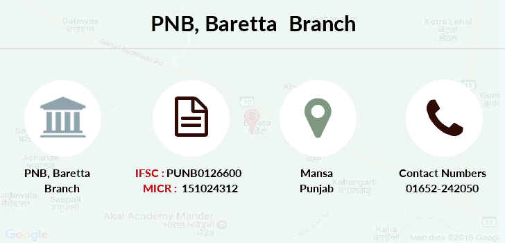 Punjab-national-bank Baretta branch