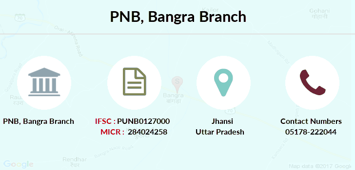 Punjab-national-bank Bangra branch