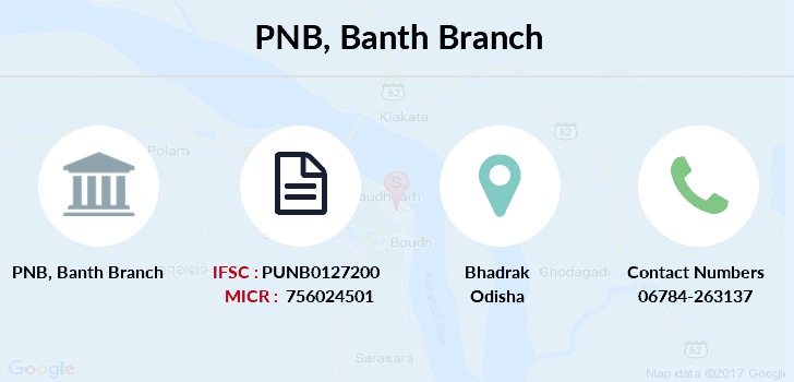 Punjab-national-bank Banth branch