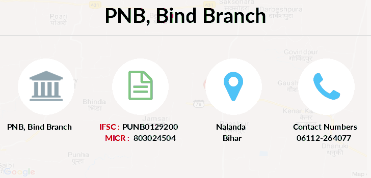 Punjab-national-bank Bind branch