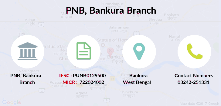 Punjab-national-bank Bankura branch