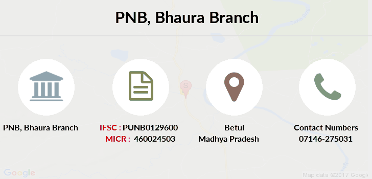 Punjab-national-bank Bhaura branch