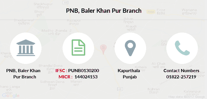 Punjab-national-bank Baler-khan-pur branch