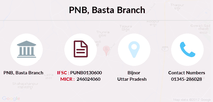 Punjab-national-bank Basta branch