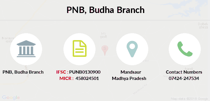 Punjab-national-bank Budha branch