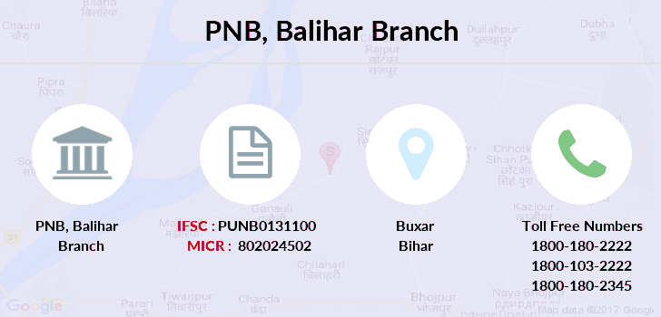Punjab-national-bank Balihar branch