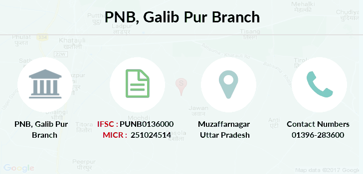 Punjab-national-bank Galib-pur branch