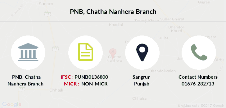 Punjab-national-bank Chatha-nanhera branch