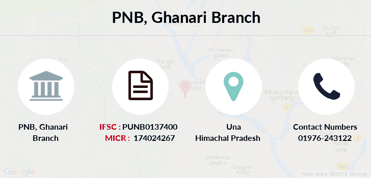 Punjab-national-bank Ghanari branch