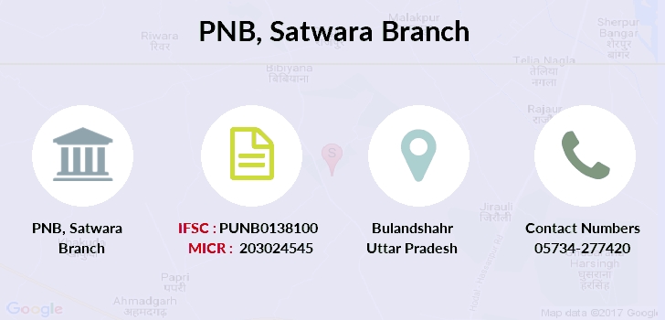 Punjab-national-bank Satwara branch