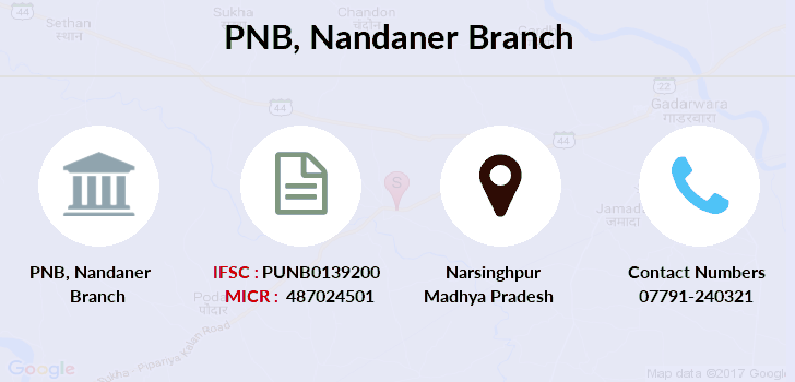 Punjab-national-bank Nandaner branch