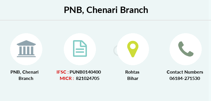 Punjab-national-bank Chenari branch