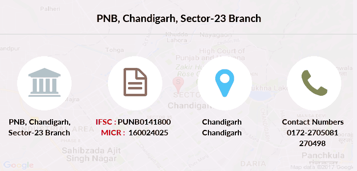 Punjab-national-bank Chandigarh-sector-23 branch