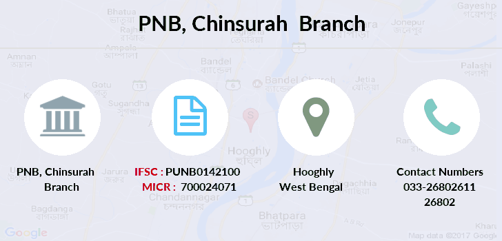 Punjab-national-bank Chinsurah branch