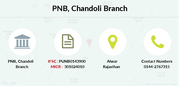 Punjab-national-bank Chandoli branch