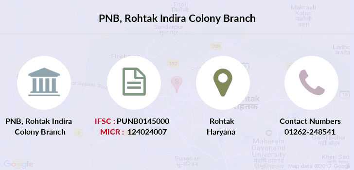 Punjab-national-bank Rohtak-indira-colony branch