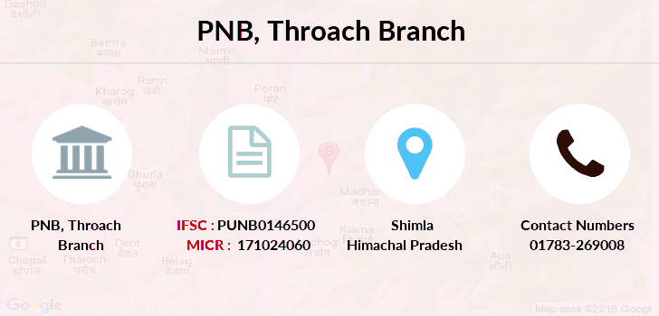 Punjab-national-bank Throach branch