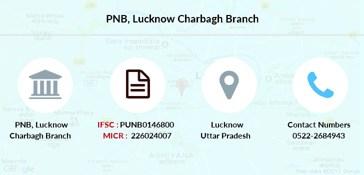 Punjab-national-bank Lucknow-charbagh branch