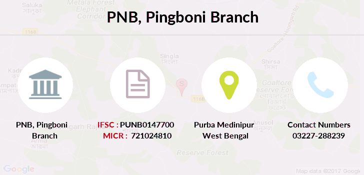 Punjab-national-bank Pingboni branch