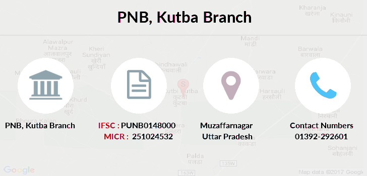 Punjab-national-bank Kutba branch