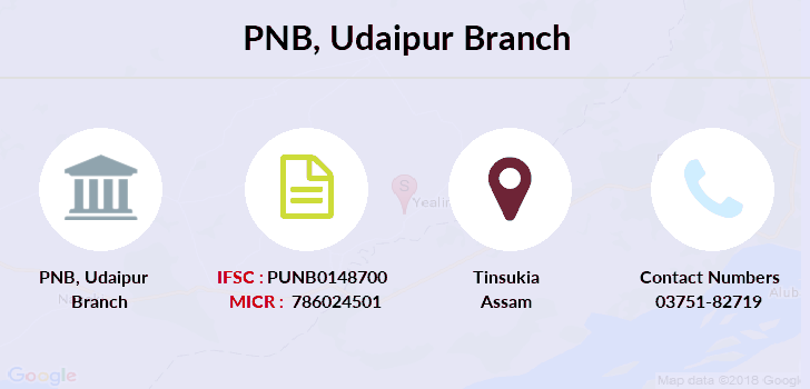 Punjab-national-bank Udaipur branch