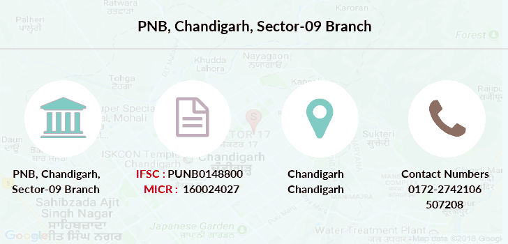 Punjab-national-bank Chandigarh-sector-09 branch