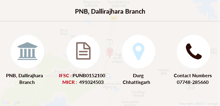 Punjab-national-bank Dallirajhara branch