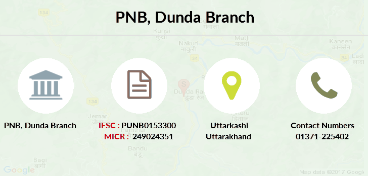 Punjab-national-bank Dunda branch