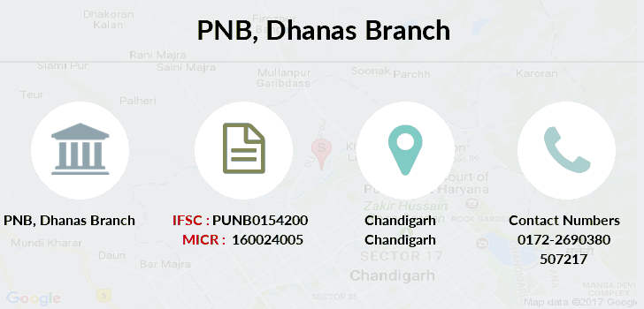 Punjab-national-bank Dhanas branch
