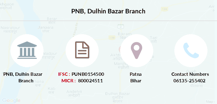 Punjab-national-bank Dulhin-bazar branch