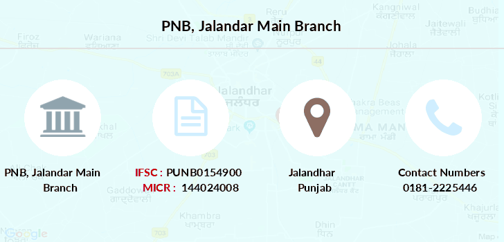 Punjab-national-bank Jalandar-main branch