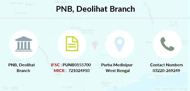 Punjab-national-bank Deolihat branch
