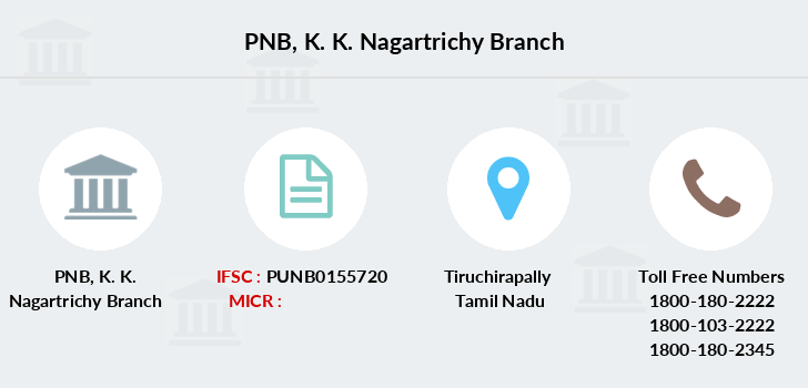 Punjab-national-bank K-k-nagartrichy branch