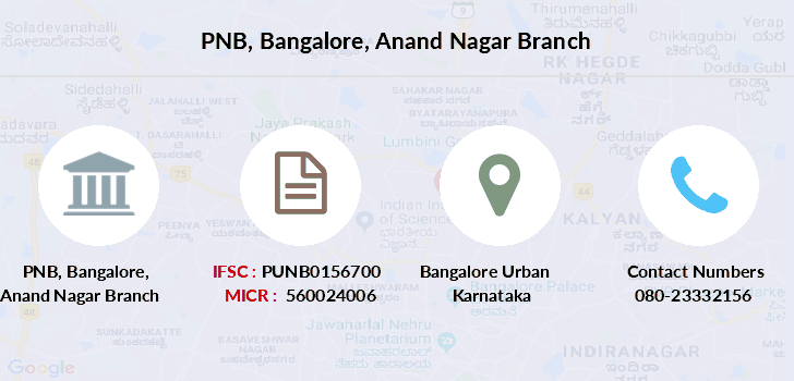 Punjab-national-bank Bangalore-anand-nagar branch