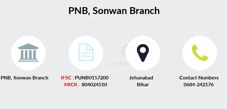 Punjab-national-bank Sonwan branch