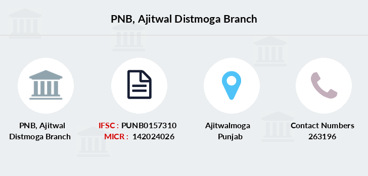 Punjab-national-bank Ajitwal-distmoga branch