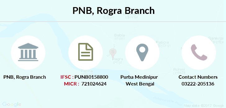 Punjab-national-bank Rogra branch