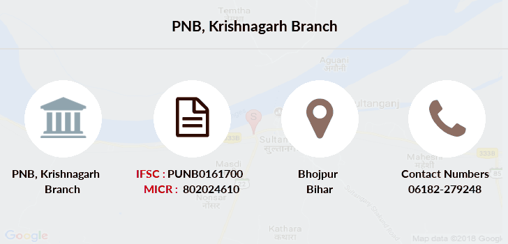 Punjab-national-bank Krishnagarh branch