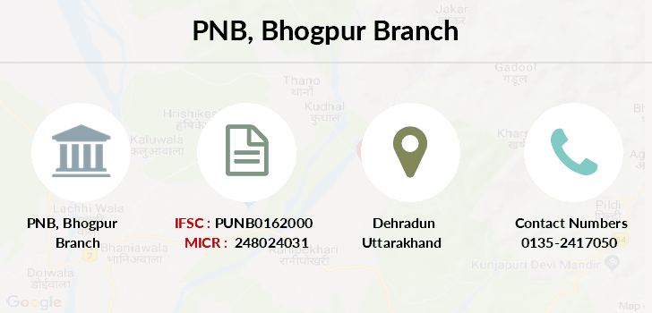 Punjab-national-bank Bhogpur branch