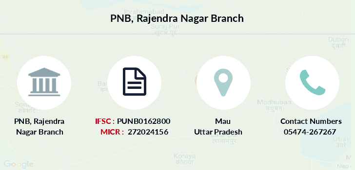 Punjab-national-bank Rajendra-nagar branch
