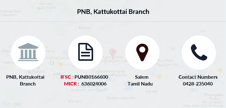 Punjab-national-bank Kattukottai branch