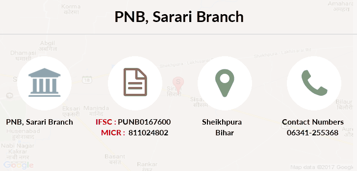 Punjab-national-bank Sarari branch