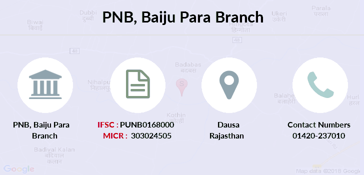 Punjab-national-bank Baiju-para branch